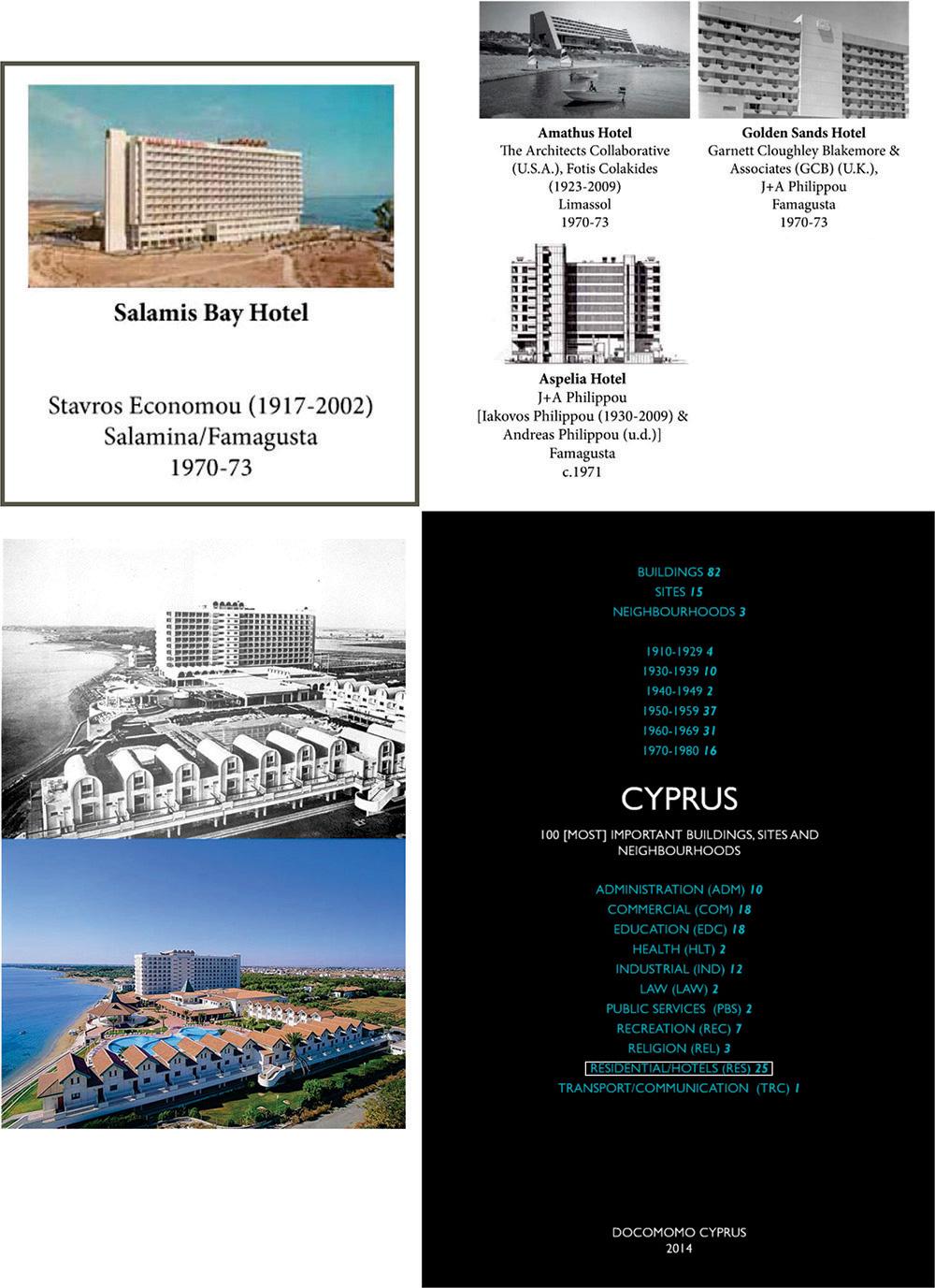Το Salamis Bay Hotel, όπως δημοσιεύτηκε στη λίστα του κυπριακού do.co.mo.mo μαζί με άλλα τρία σημαντικά παραδείγματα μοντέρνας ξενοδοχειακής αρχιτεκτονικής καθώς και σύγκριση του συγκροτήματος πριν και μετά τις αχρονολόγητες (μετά το 1974) παρεμβάσεις.