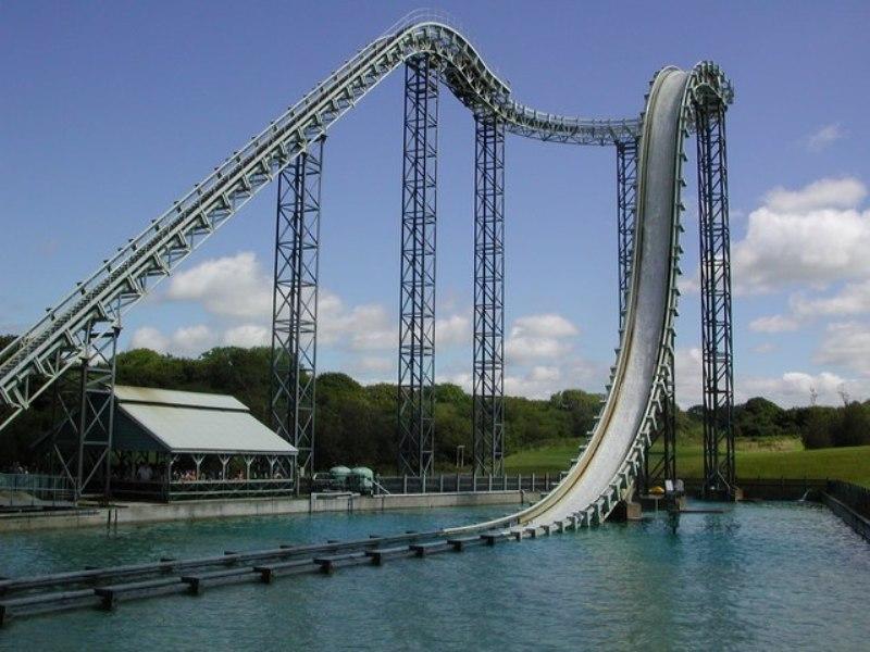 Theme Park, © www.wikipedia.com