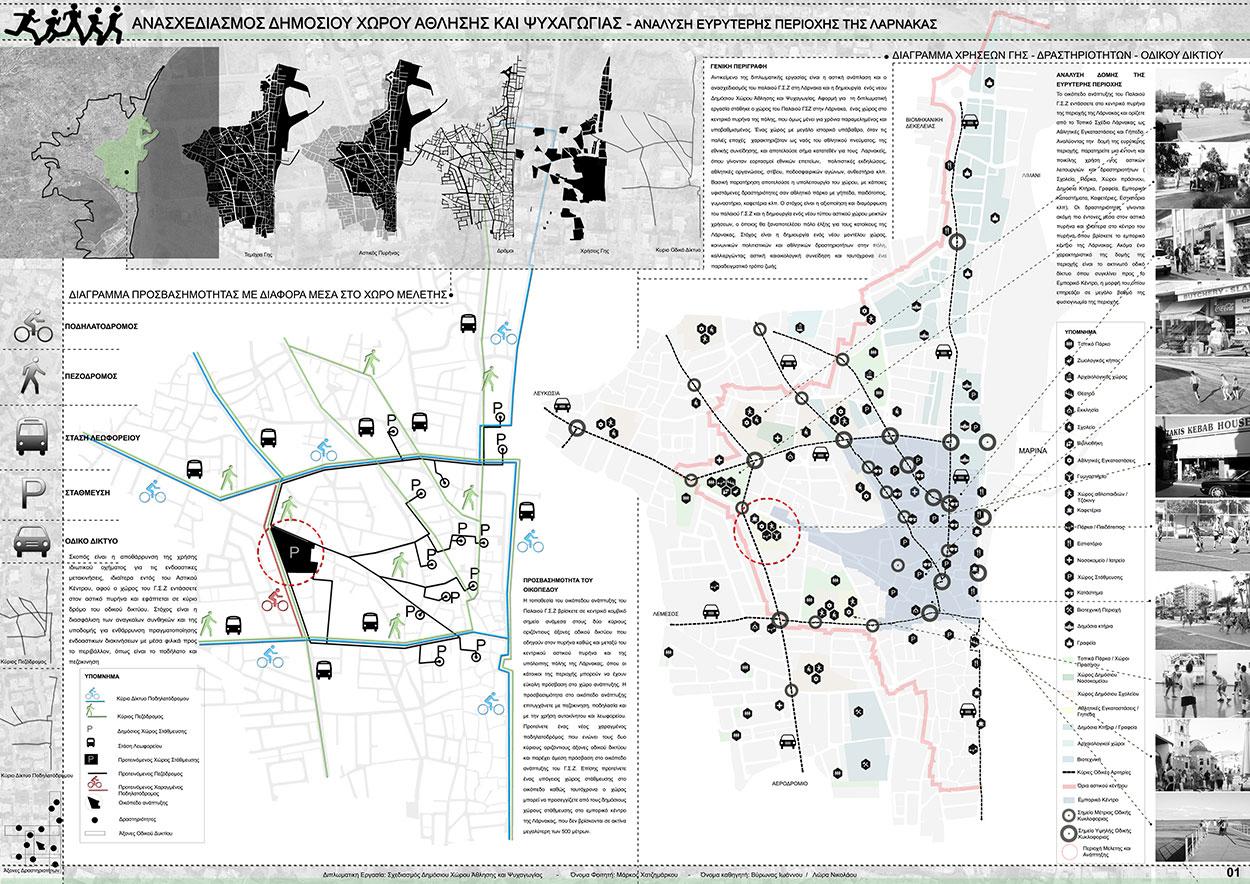 Ανάλυση ευρύτερης περιοχής της Λάρνακας, © Μάρκος Χατζημάρκου