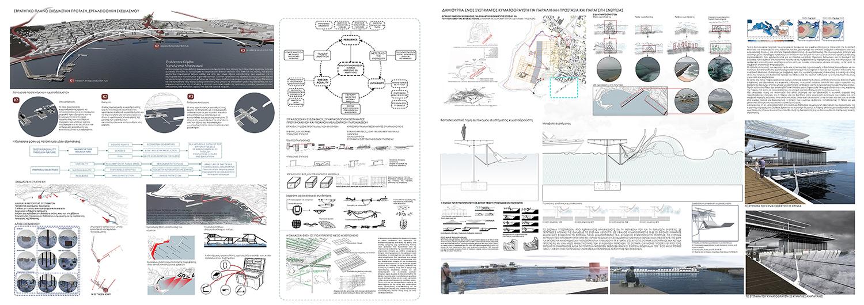 Στρατηγικό πλάνο_Σχεδιαστική πρόταση_Εργαλειοθήκη σχεδιασμού_Δημιουργία κυματοθραύστη για προστασία και παραγωγή ενέργειας, © Γεώργιος Χαραλάμπους