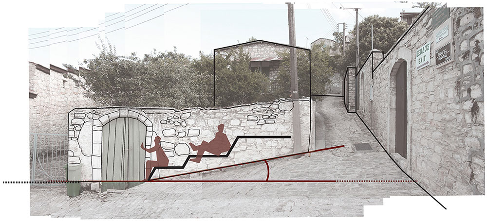 Κεντρική Ιδέα - Κατασκευή Β © Θερινό Εργαστήρι ΣΑΚ 2015