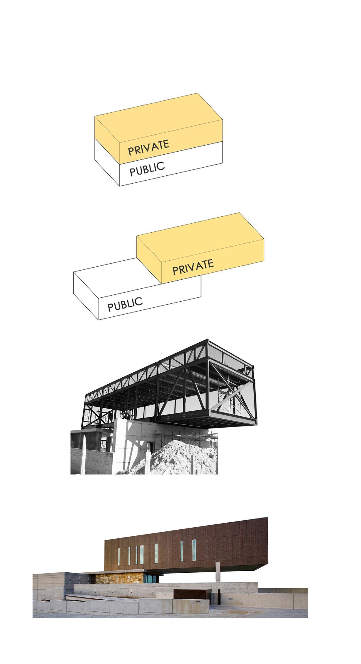 Διάγραμμα Κεντρικής Ιδέας, © Αρμεύτης & Συνεργάτες