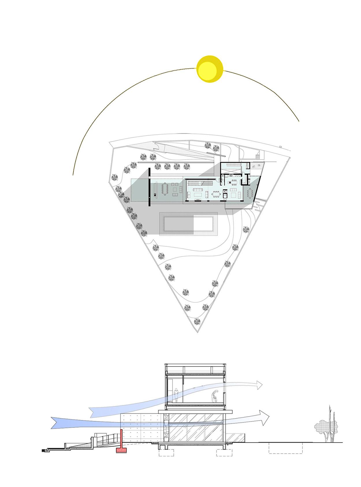 Διαγράμματα ηλιασμού – αερισμού, © Αρμεύτης & Συνεργάτες