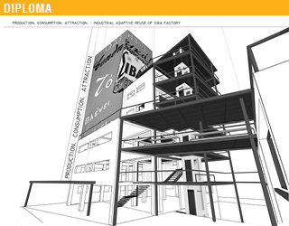 Production.Consumption.Attraction: Industrial Adaptive Reuse of Siba Factory